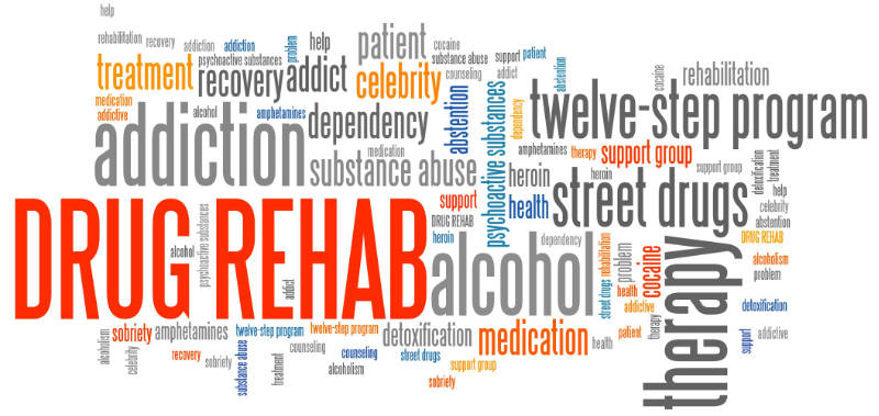 rehab word cloud