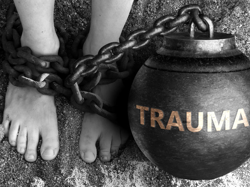 Trauma Disorders Definition and Types | Signs and Symptoms